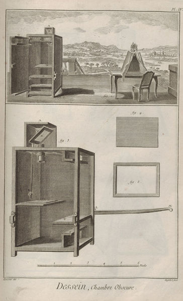 Camera obscura. From Encyclopedie by Denis Diderot and Jean Le Rond d'Alembert, 1751-1765. Private Collection