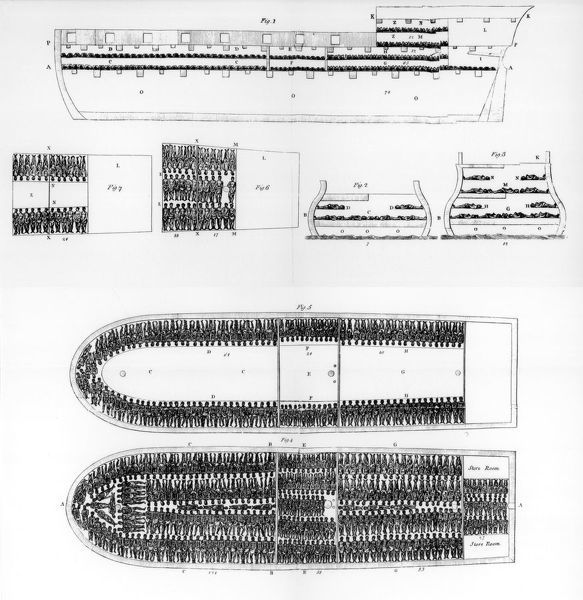 A plan of the interior of a slave ship, 1808 (1965). Artist: Unknown